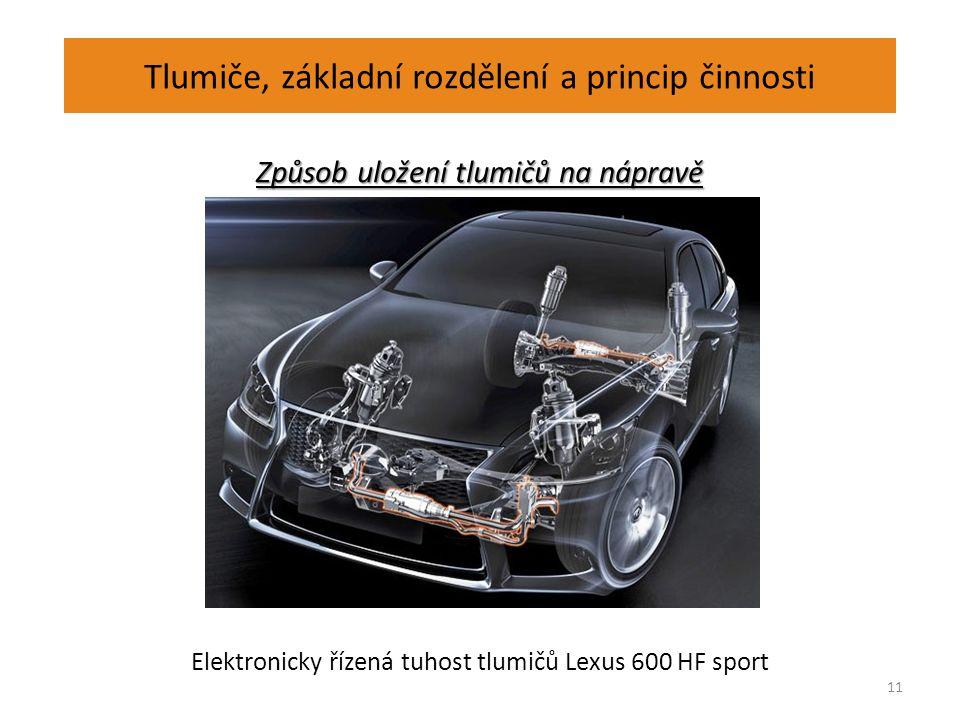 Tlumiče, základní rozdělení a princip činnosti 11 Způsob uložení tlumičů na nápravě Elektronicky řízená tuhost tlumičů Lexus 600 HF sport