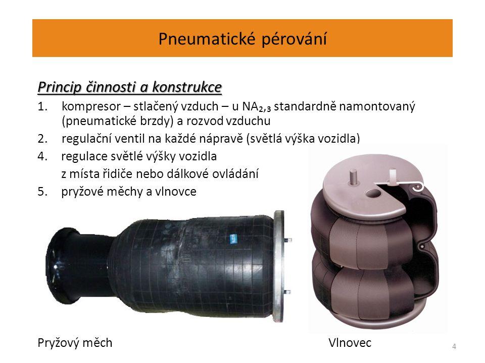 Pneumatické pérování Princip činnosti a konstrukce 1.kompresor – stlačený vzduch – u NA₂,₃ standardně namontovaný (pneumatické brzdy) a rozvod vzduchu 2.regulační ventil na každé nápravě (světlá výška vozidla) 4.regulace světlé výšky vozidla z místa řidiče nebo dálkové ovládání 5.pryžové měchy a vlnovce Pryžový měchVlnovec 4