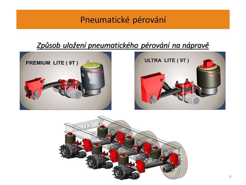 Pneumatické pérování Způsob uložení pneumatického pérování na nápravě 8