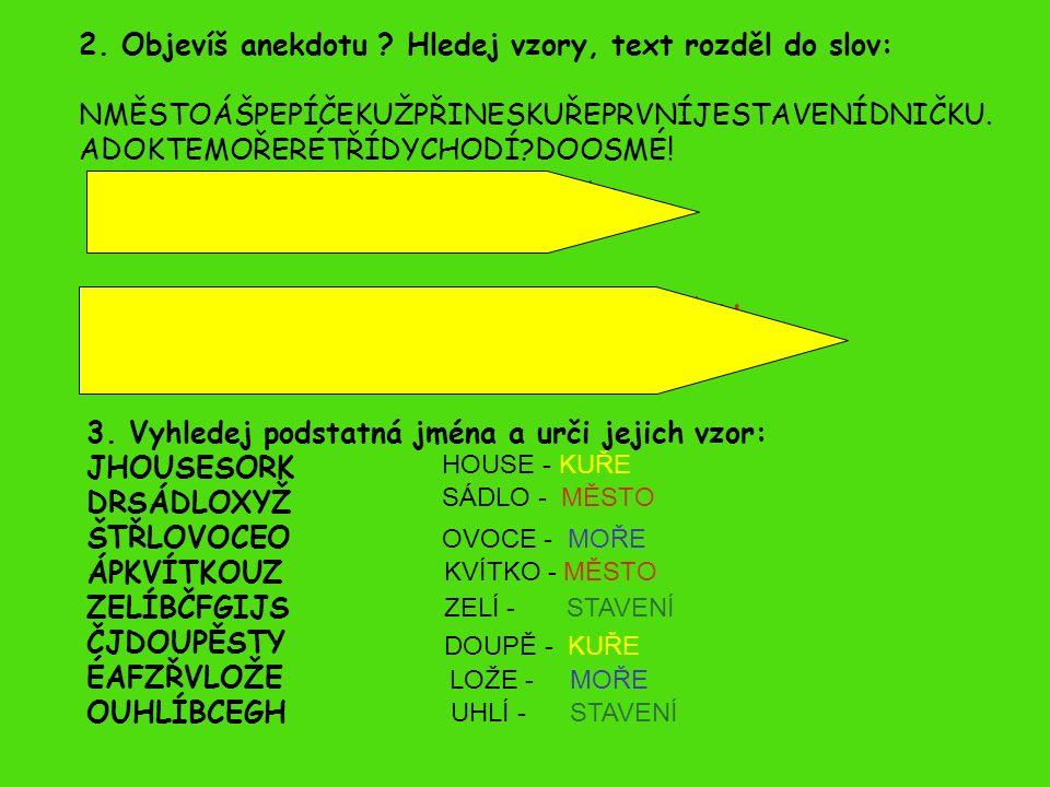 2. Objevíš anekdotu ? Hledej vzory, text rozděl do slov: NMĚSTOÁŠPEPÍČEKUŽPŘINESKUŘEPRVNÍJESTAVENÍDNIČKU. ADOKTEMOŘERÉTŘÍDYCHODÍ?DOOSMÉ! MĚSTO – KUŘE