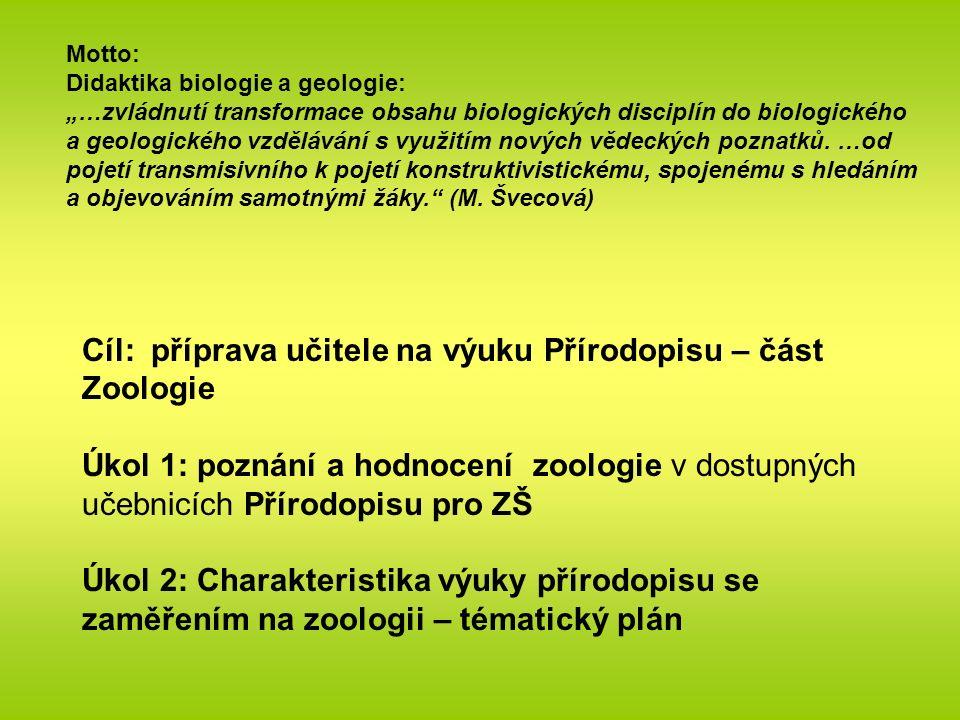 """Cíl: příprava učitele na výuku Přírodopisu – část Zoologie Úkol 1: poznání a hodnocení zoologie v dostupných učebnicích Přírodopisu pro ZŠ Úkol 2: Charakteristika výuky přírodopisu se zaměřením na zoologii – tématický plán Motto: Didaktika biologie a geologie: """"…zvládnutí transformace obsahu biologických disciplín do biologického a geologického vzdělávání s využitím nových vědeckých poznatků."""