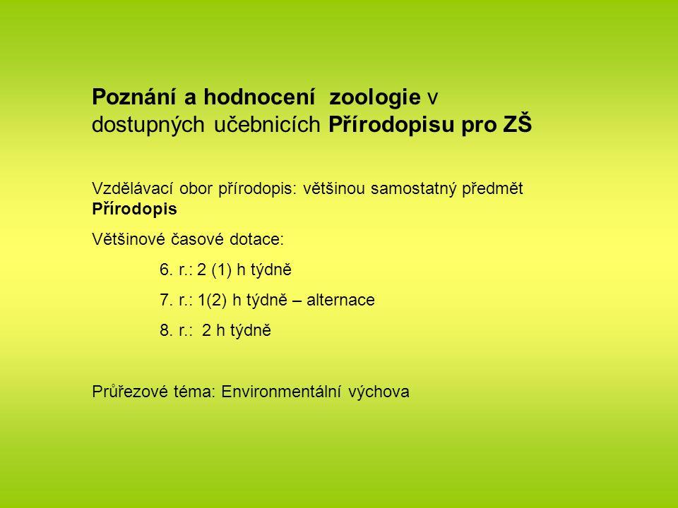 Poznání a hodnocení zoologie v dostupných učebnicích Přírodopisu pro ZŠ Vzdělávací obor přírodopis: většinou samostatný předmět Přírodopis Většinové časové dotace: 6.
