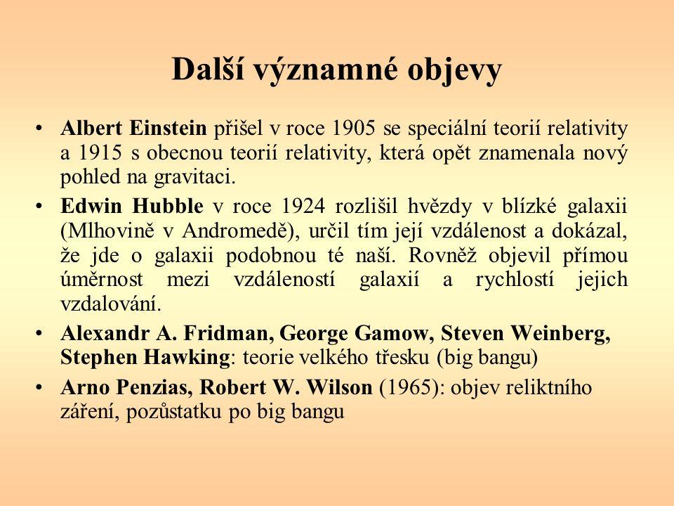 Další významné objevy Albert Einstein přišel v roce 1905 se speciální teorií relativity a 1915 s obecnou teorií relativity, která opět znamenala nový pohled na gravitaci.