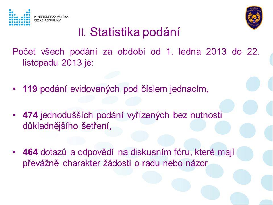 Počet všech podání za období od 1. ledna 2013 do 22. listopadu 2013 je: 119 podání evidovaných pod číslem jednacím, 474 jednodušších podání vyřízených