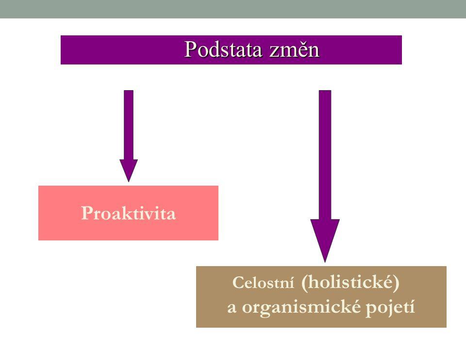 Podstata změn Podstata změn Proaktivita Celostní (holistické) a organismické pojetí