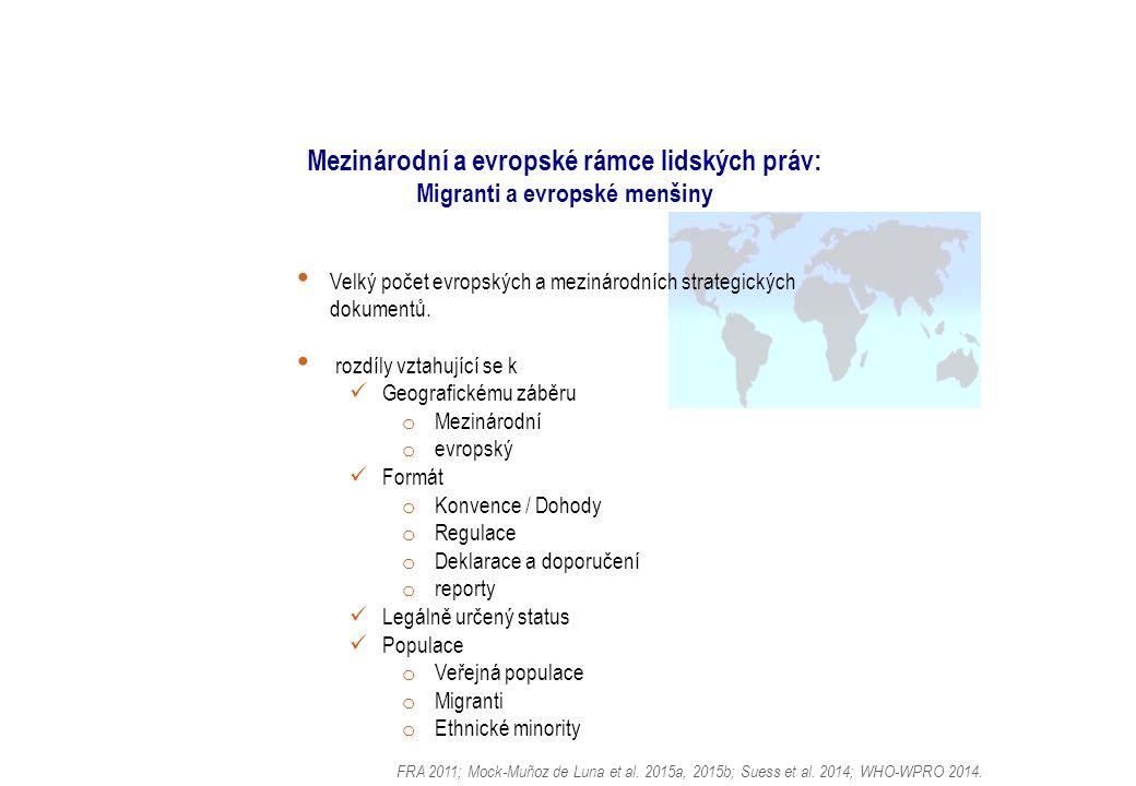 Mezinárodní a evropské rámce lidských práv: Migranti a evropské menšiny FRA 2011; Mock-Muñoz de Luna et al.
