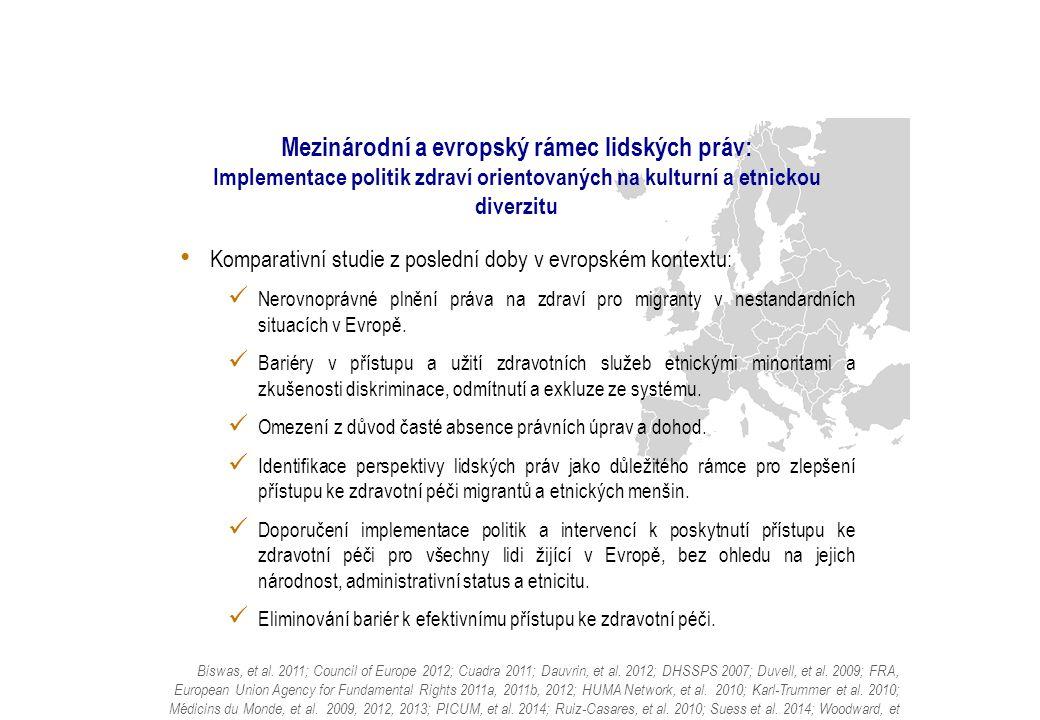 Mezinárodní a evropský rámec lidských práv: Implementace politik zdraví orientovaných na kulturní a etnickou diverzitu Komparativní studie z poslední doby v evropském kontextu: Nerovnoprávné plnění práva na zdraví pro migranty v nestandardních situacích v Evropě.