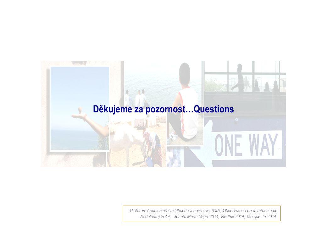Děkujeme za pozornost…Questions Pictures: Andalusian Childhood Observatory (OIA, Observatorio de la Infancia de Andalucía) 2014; Josefa Marín Vega 2014; RedIsir 2014; Morguefile 2014.