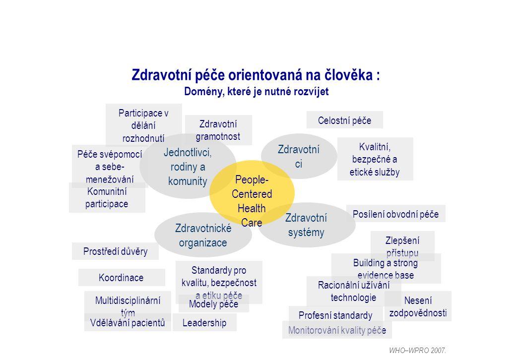 Zdravotní péče orientovaná na člověka : Domény, které je nutné rozvíjet WHO–WPRO 2007.