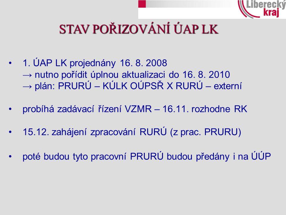 1. ÚAP LK projednány 16. 8. 2008 → nutno pořídit úplnou aktualizaci do 16.