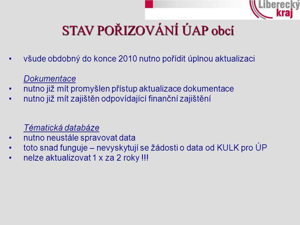 všude obdobný do konce 2010 nutno pořídit úplnou aktualizaci Dokumentace nutno již mít promyšlen přístup aktualizace dokumentace nutno již mít zajištěn odpovídající finanční zajištění Tématická databáze nutno neustále spravovat data toto snad funguje – nevyskytují se žádosti o data od KULK pro ÚP nelze aktualizovat 1 x za 2 roky !!.