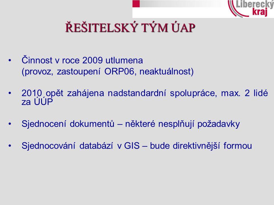 Činnost v roce 2009 utlumena (provoz, zastoupení ORP06, neaktuálnost) 2010 opět zahájena nadstandardní spolupráce, max.