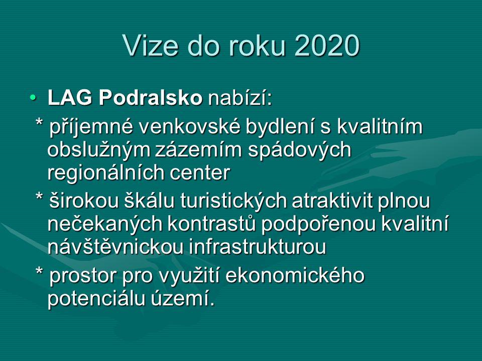 Vize do roku 2020 LAG Podralsko nabízí:LAG Podralsko nabízí: * příjemné venkovské bydlení s kvalitním obslužným zázemím spádových regionálních center * příjemné venkovské bydlení s kvalitním obslužným zázemím spádových regionálních center * širokou škálu turistických atraktivit plnou nečekaných kontrastů podpořenou kvalitní návštěvnickou infrastrukturou * širokou škálu turistických atraktivit plnou nečekaných kontrastů podpořenou kvalitní návštěvnickou infrastrukturou * prostor pro využití ekonomického potenciálu území.