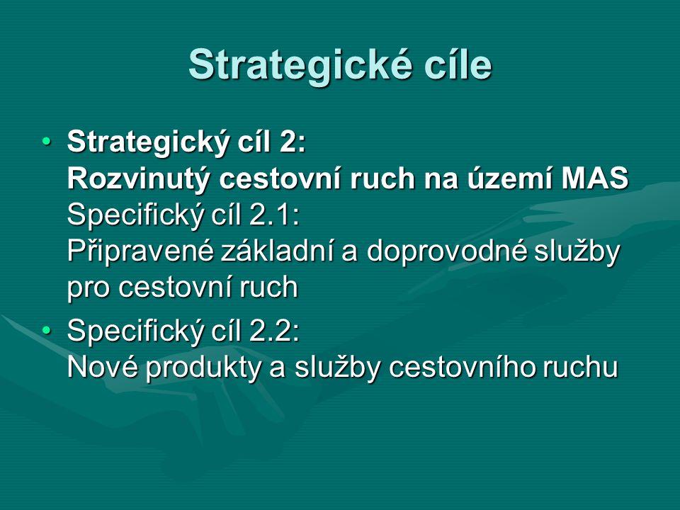 Strategické cíle Strategický cíl 2: Rozvinutý cestovní ruch na území MAS Specifický cíl 2.1: Připravené základní a doprovodné služby pro cestovní ruchStrategický cíl 2: Rozvinutý cestovní ruch na území MAS Specifický cíl 2.1: Připravené základní a doprovodné služby pro cestovní ruch Specifický cíl 2.2: Nové produkty a služby cestovního ruchuSpecifický cíl 2.2: Nové produkty a služby cestovního ruchu
