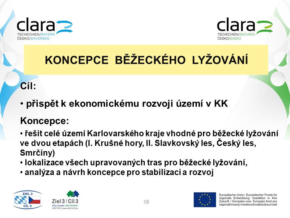 KONCEPCE BĚŽECKÉHO LYŽOVÁNÍ 18 Cíl: přispět k ekonomickému rozvoji území v KK Koncepce: řešit celé území Karlovarského kraje vhodné pro běžecké lyžová