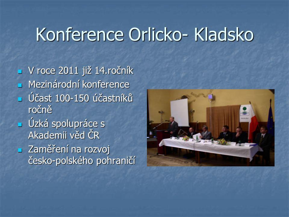 Konference Orlicko- Kladsko V roce 2011 již 14.ročník V roce 2011 již 14.ročník Mezinárodní konference Mezinárodní konference Účast 100-150 účastníků ročně Účast 100-150 účastníků ročně Úzká spolupráce s Akademii věd ČR Úzká spolupráce s Akademii věd ČR Zaměření na rozvoj česko-polského pohraničí Zaměření na rozvoj česko-polského pohraničí