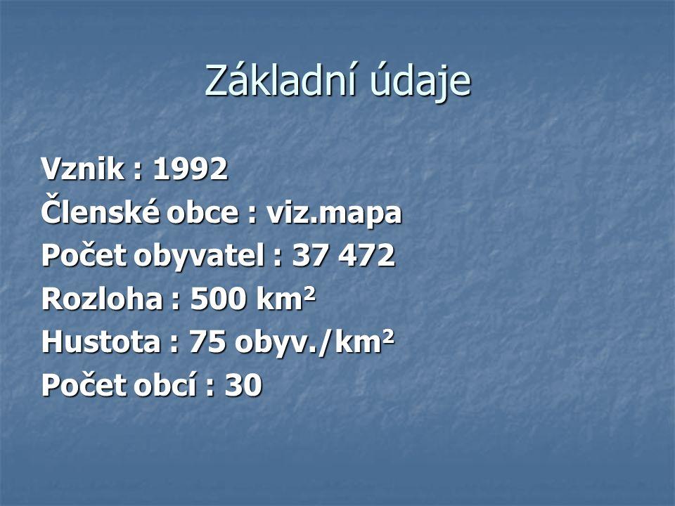 Základní údaje Vznik : 1992 Členské obce : viz.mapa Počet obyvatel : 37 472 Rozloha : 500 km 2 Hustota : 75 obyv./km 2 Počet obcí : 30
