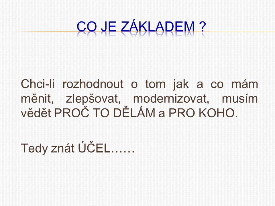 připravit vlastní AIS pro komunikaci se ZR  upravit všechny používané formuláře  formuláře nesmí obsahovat referenční údaje  proškolit vlastní úředníky
