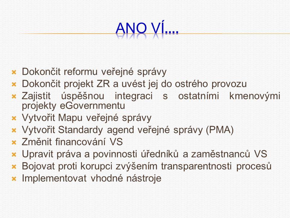  Dokončit reformu veřejné správy  Dokončit projekt ZR a uvést jej do ostrého provozu  Zajistit úspěšnou integraci s ostatními kmenovými projekty eGovernmentu  Vytvořit Mapu veřejné správy  Vytvořit Standardy agend veřejné správy (PMA)  Změnit financování VS  Upravit práva a povinnosti úředníků a zaměstnanců VS  Bojovat proti korupci zvýšením transparentnosti procesů  Implementovat vhodné nástroje