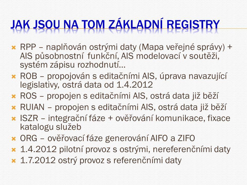  RPP – naplňován ostrými daty (Mapa veřejné správy) + AIS působnostní funkční, AIS modelovací v soutěži, systém zápisu rozhodnutí…  ROB – propojován s editačními AIS, úprava navazující legislativy, ostrá data od 1.4.2012  ROS – propojen s editačními AIS, ostrá data již běží  RUIAN – propojen s editačními AIS, ostrá data již běží  ISZR – integrační fáze + ověřování komunikace, fixace katalogu služeb  ORG – ověřovací fáze generování AIFO a ZIFO  1.4.2012 pilotní provoz s ostrými, nereferenčními daty  1.7.2012 ostrý provoz s referenčními daty