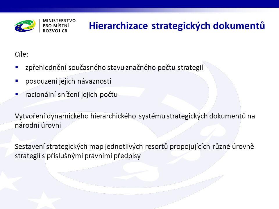 Cíle:  zpřehlednění současného stavu značného počtu strategií  posouzení jejich návaznosti  racionální snížení jejich počtu Vytvoření dynamického hierarchického systému strategických dokumentů na národní úrovni Sestavení strategických map jednotlivých resortů propojujících různé úrovně strategií s příslušnými právními předpisy Hierarchizace strategických dokumentů