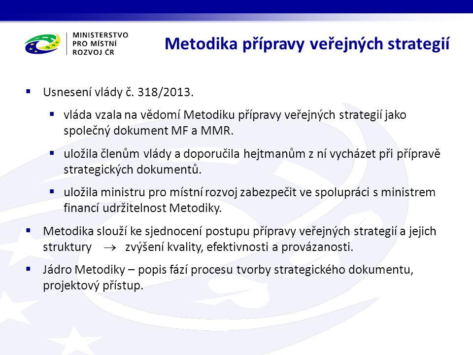  Pilotní projekty v rámci Metodiky přípravy veřejných strategií  Pilotní ověřování na úrovni obcí, mikroregionů a MAS  Příprava Strategie rozvoje Plzeňského kraje  Scénář přípravy Strategie veřejných služeb  východiska pro přípravu Strategie a kontext jejího vzniku  návrh klasifikace a výběru služeb  návrh definice problému a stanovení účelu a cílů Strategie  analýza stávajícího stavu podkladů  návrh struktury Strategie  identifikace zainteresovaných stran  způsob a aktivity spolupráce a komunikace  návrh systému přípravy Strategie Strategie veřejných služeb