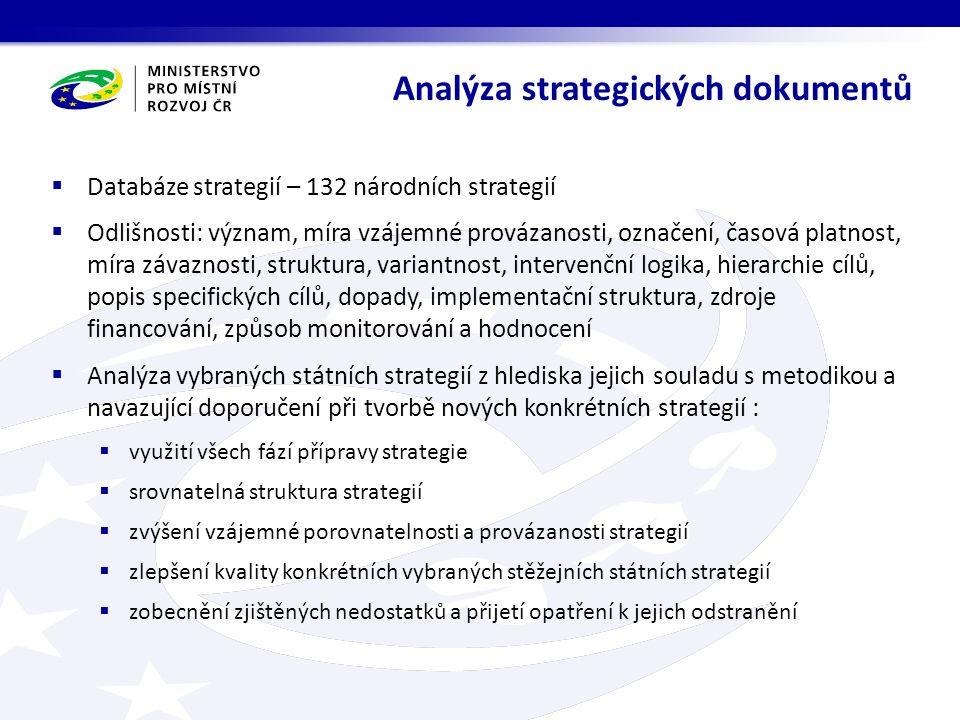  Databáze strategií – 132 národních strategií  Odlišnosti: význam, míra vzájemné provázanosti, označení, časová platnost, míra závaznosti, struktura, variantnost, intervenční logika, hierarchie cílů, popis specifických cílů, dopady, implementační struktura, zdroje financování, způsob monitorování a hodnocení  Analýza vybraných státních strategií z hlediska jejich souladu s metodikou a navazující doporučení při tvorbě nových konkrétních strategií :  využití všech fází přípravy strategie  srovnatelná struktura strategií  zvýšení vzájemné porovnatelnosti a provázanosti strategií  zlepšení kvality konkrétních vybraných stěžejních státních strategií  zobecnění zjištěných nedostatků a přijetí opatření k jejich odstranění Analýza strategických dokumentů