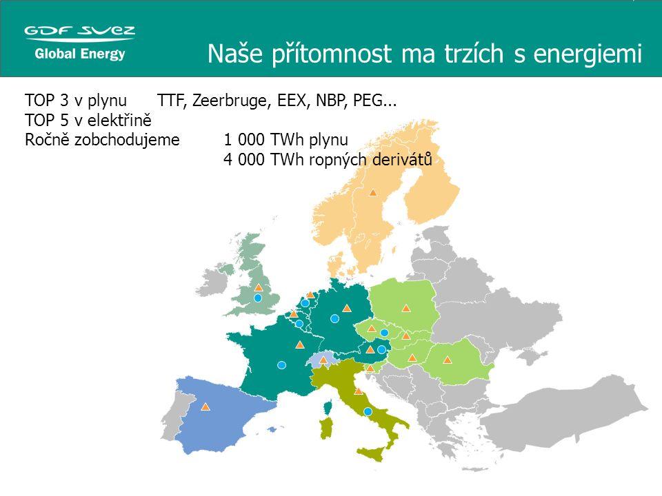 Naše přítomnost ma trzích s energiemi TOP 3 v plynu TTF, Zeerbruge, EEX, NBP, PEG... TOP 5 v elektřině Ročně zobchodujeme 1 000 TWh plynu 4 000 TWh ro
