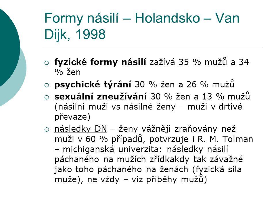 Formy násilí – Holandsko – Van Dijk, 1998  fyzické formy násilí zažívá 35 % mužů a 34 % žen  psychické týrání 30 % žen a 26 % mužů  sexuální zneužívání 30 % žen a 13 % mužů (násilní muži vs násilné ženy – muži v drtivé převaze)  následky DN – ženy vážněji zraňovány než muži v 60 % případů, potvrzuje i R.