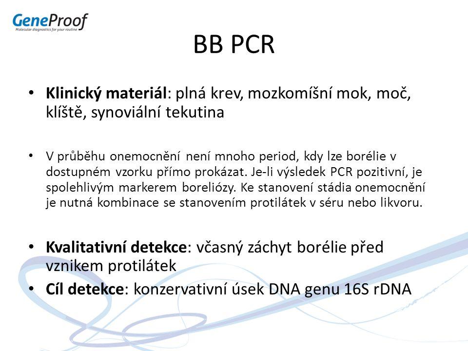 BB PCR Klinický materiál: plná krev, mozkomíšní mok, moč, klíště, synoviální tekutina V průběhu onemocnění není mnoho period, kdy lze borélie v dostup