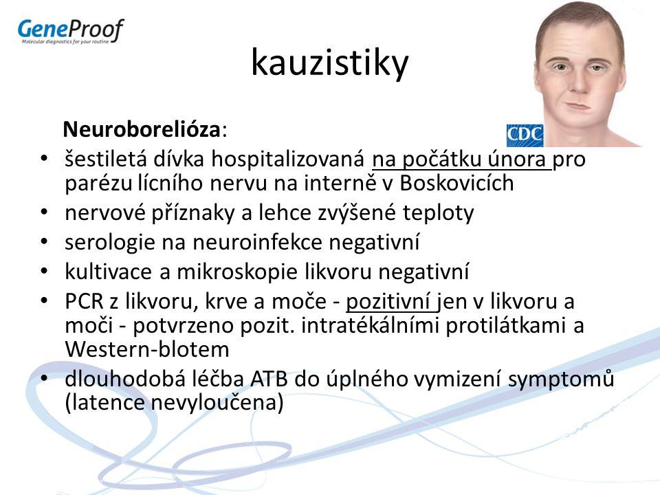 kauzistiky Neuroborelióza: šestiletá dívka hospitalizovaná na počátku února pro parézu lícního nervu na interně v Boskovicích nervové příznaky a lehce