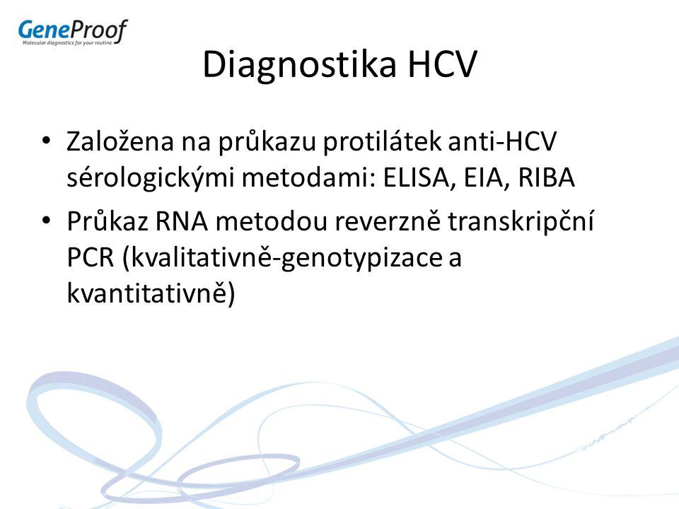 Diagnostika HCV Založena na průkazu protilátek anti-HCV sérologickými metodami: ELISA, EIA, RIBA Průkaz RNA metodou reverzně transkripční PCR (kvalita