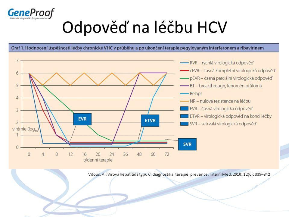 Odpověď na léčbu HCV Vitouš, A., Virová hepatitida typu C, diagnostika, terapie, prevence. Interní Med. 2010; 12(6): 339–342