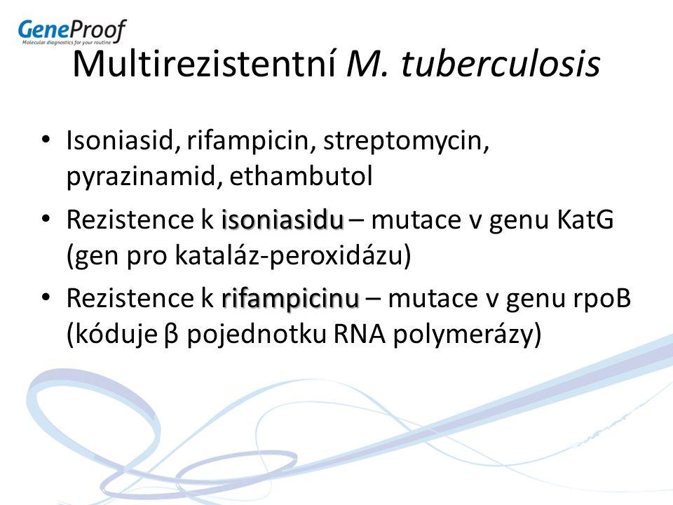 Multirezistentní M. tuberculosis Isoniasid, rifampicin, streptomycin, pyrazinamid, ethambutol isoniasidu Rezistence k isoniasidu – mutace v genu KatG