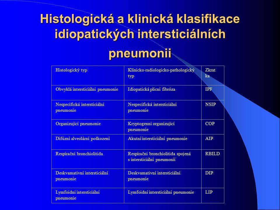 Idiopatická plicní fibróza Obvykle muži >50 let (>60% kuřáci) Chronické (>12 měsíců) RTG: retikulace bazálně se zmenšením plicních polí HRCT: retikulace bazálně subpleurálně, trakční bronchiektázie, fokálně opacity mléčného skla Léčba: transplantace plic Prognóza: mortalita 50-70% během 5 let