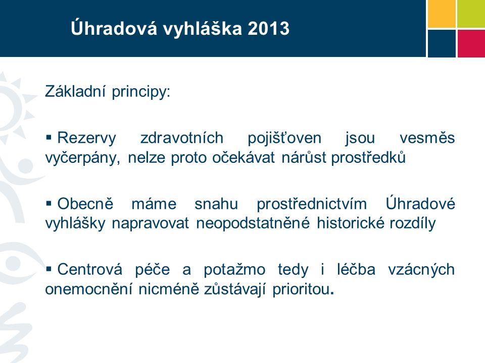 Úhradová vyhláška 2013 Základní principy:  Rezervy zdravotních pojišťoven jsou vesměs vyčerpány, nelze proto očekávat nárůst prostředků  Obecně máme
