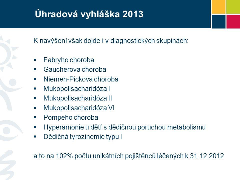 K navýšení však dojde i v diagnostických skupinách:  Fabryho choroba  Gaucherova choroba  Niemen-Pickova choroba  Mukopolisacharidóza I  Mukopoli