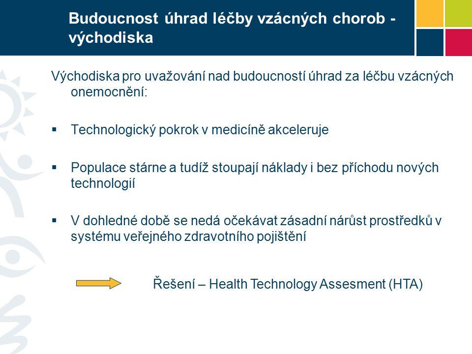 Budoucnost úhrad léčby vzácných chorob - východiska Východiska pro uvažování nad budoucností úhrad za léčbu vzácných onemocnění:  Technologický pokro