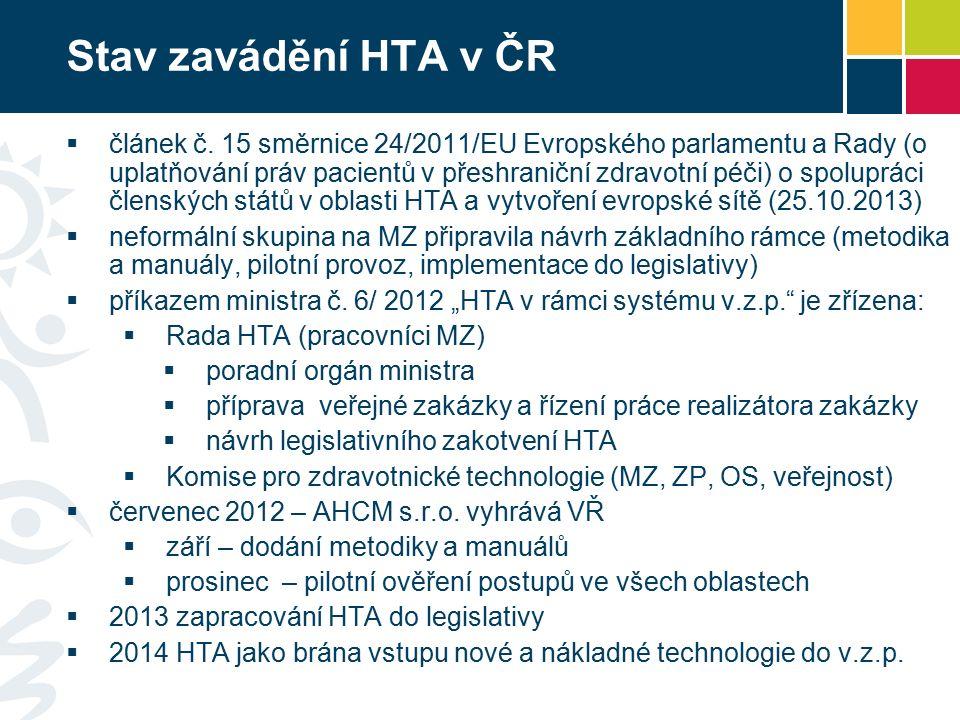 """Procesní mapa HTA hodnocení technologie  čistě odborná fáze (hodnocení medicínské, farmakoekonomické, ekonomické, sociálních konsekvencí,....¨)  na MZ nezávislý """"úřad koordinující fázi hodnocení a spolupracující na fázi posouzení (Rada HTA → HTA Centrum, jako organizační součást Kanceláře zdravotních pojišťoven) posouzení technologie  """"polická fáze - o technologii a její společenské potřebnosti hlasují zástupci odborné i laické veřejnosti (zohlednění veřejného zájmu, přínosů/nákladů a implicitní či explicitní hranice ochoty platit)  organizační součást Ministerstva zdravotnictví (Komise pro zdravotnické technologie) rozhodnutí o technologii  implementace posouzení do procesu stanovení výše a podmínek úhrady technologie z v.z.p.; pro každou technologii jiná podoba implementace  SÚKL pro léčiva (a zdravotnické prostředky), MZ – Seznam výkonů, DRG,...."""