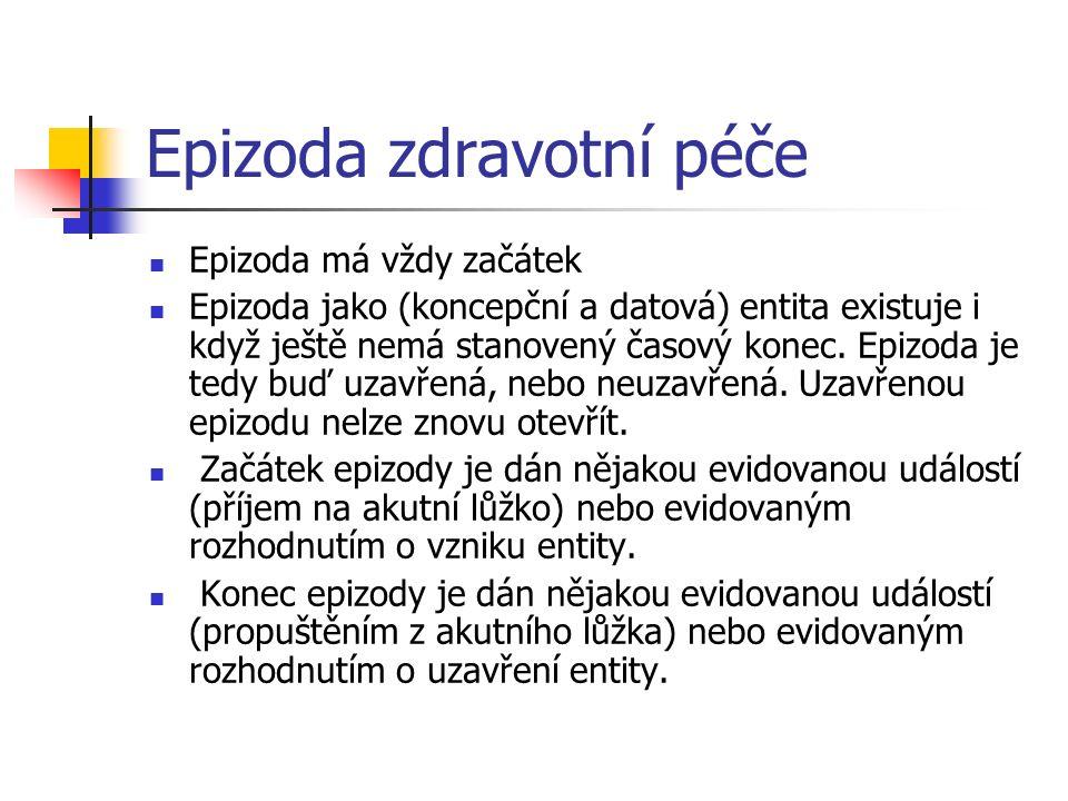 Epizoda zdravotní péče Epizoda má vždy začátek Epizoda jako (koncepční a datová) entita existuje i když ještě nemá stanovený časový konec. Epizoda je