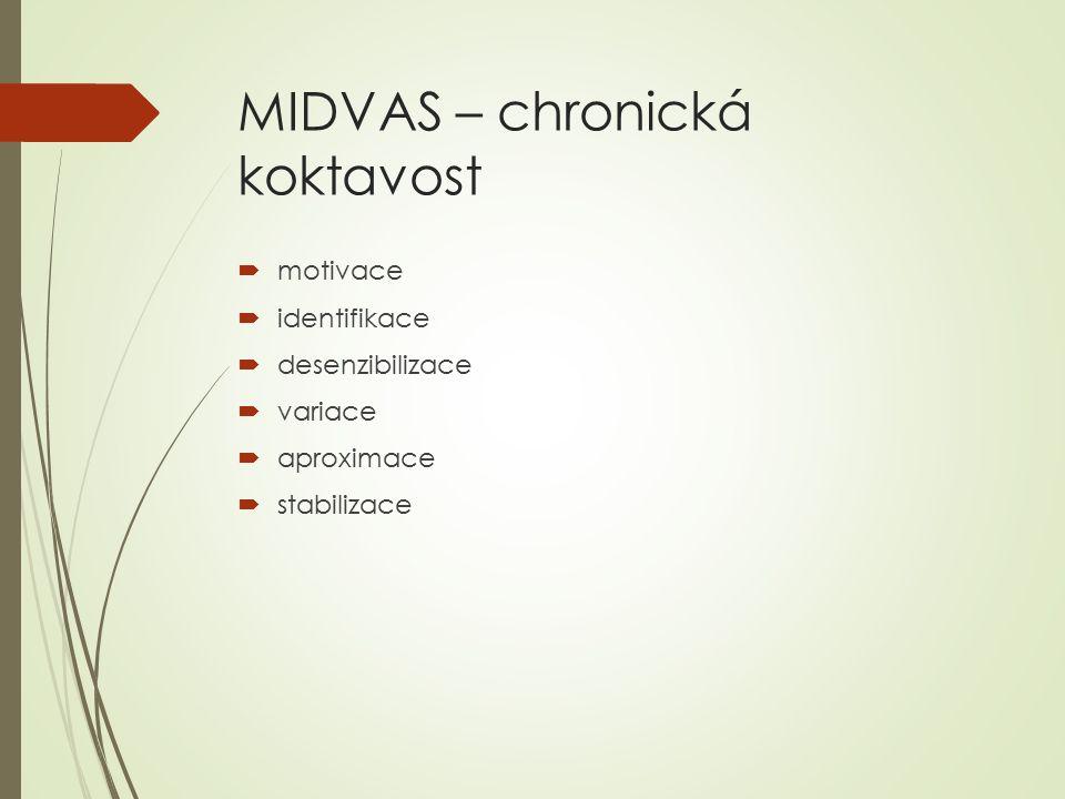 MIDVAS – chronická koktavost  motivace  identifikace  desenzibilizace  variace  aproximace  stabilizace