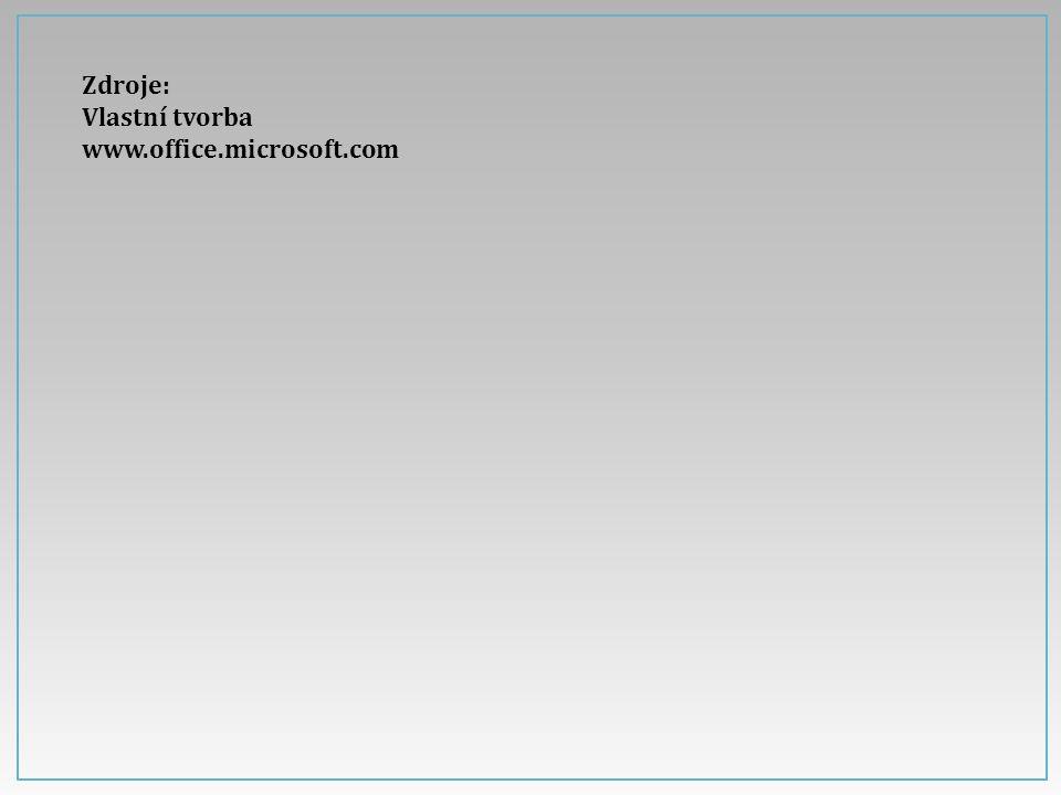Zdroje: Vlastní tvorba www.office.microsoft.com