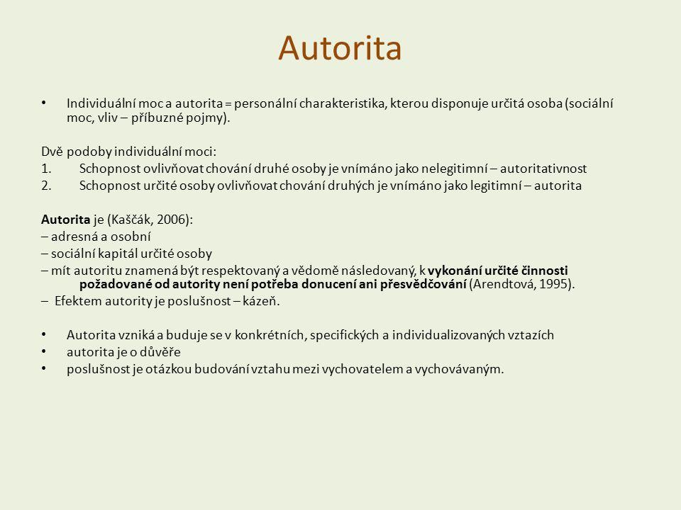 Autorita Individuální moc a autorita = personální charakteristika, kterou disponuje určitá osoba (sociální moc, vliv – příbuzné pojmy).