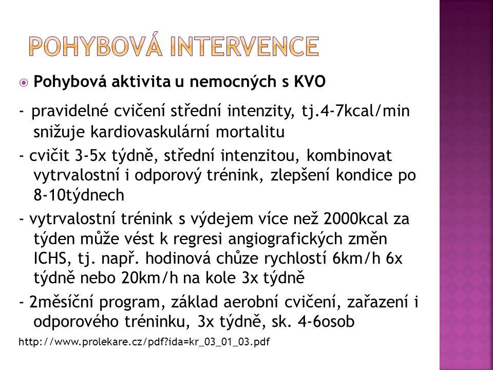  Pohybová aktivita u nemocných s KVO - pravidelné cvičení střední intenzity, tj.4-7kcal/min snižuje kardiovaskulární mortalitu - cvičit 3-5x týdně, s