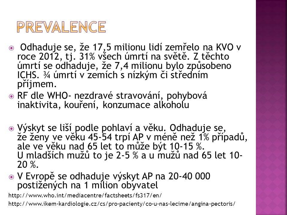  Odhaduje se, že 17,5 milionu lidí zemřelo na KVO v roce 2012, tj.