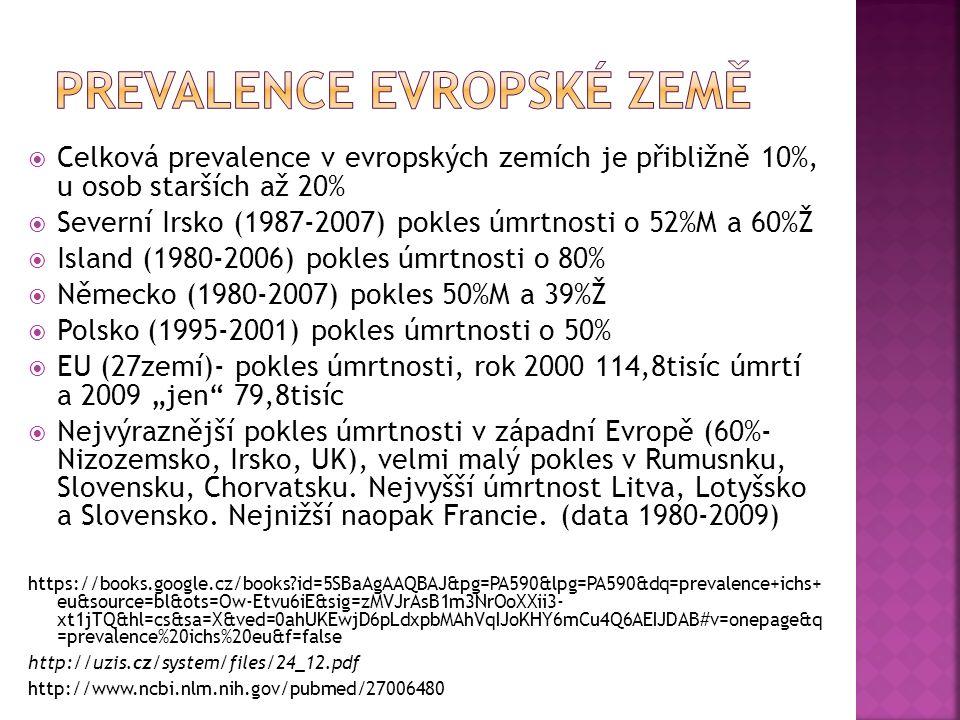 http://uzis.cz/system/files/24_12.pdf