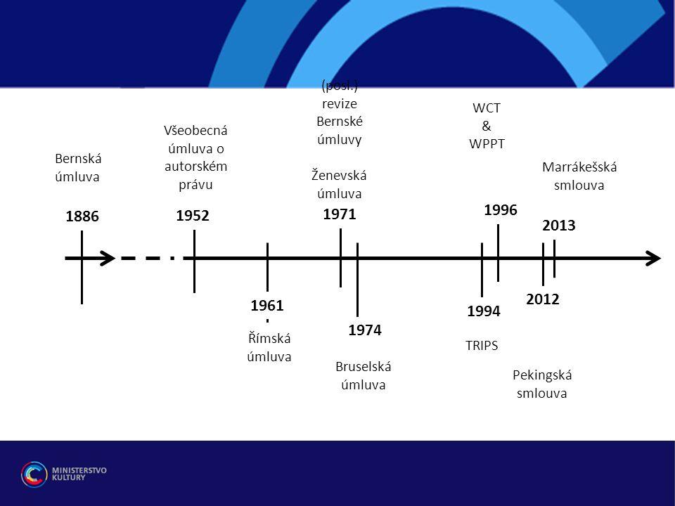 Bernská úmluva Marrákešská smlouva 2013 1996 Pekingská smlouva 1886 WCT & WPPT 1961 Římská úmluva (posl.) revize Bernské úmluvy Ženevská úmluva 1971 1974 Bruselská úmluva 1994 TRIPS 2012 1952 Všeobecná úmluva o autorském právu
