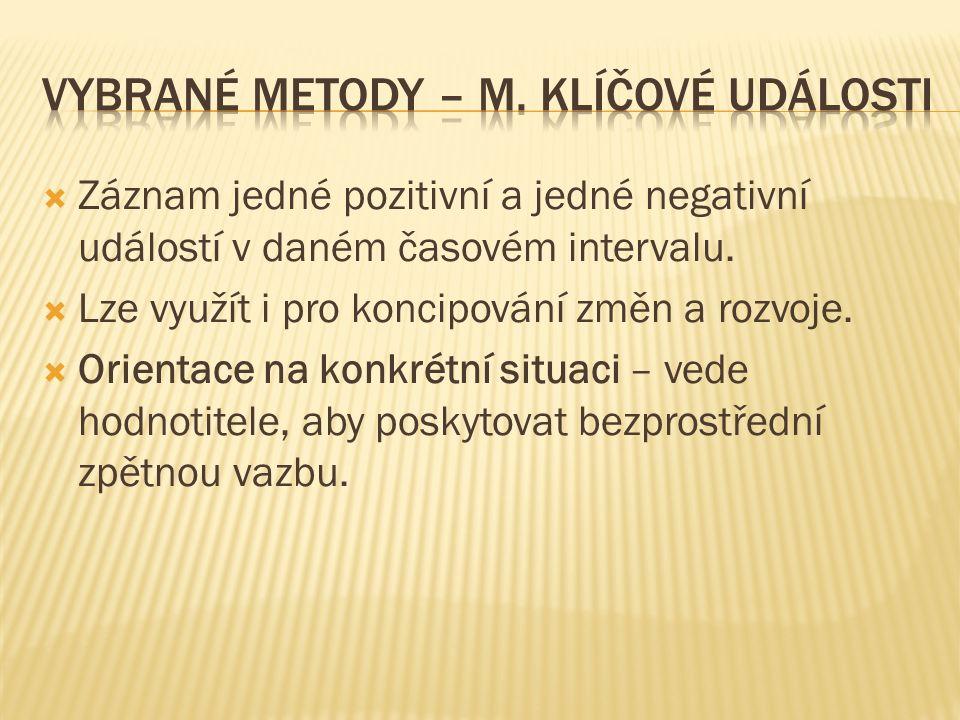 Záznam jedné pozitivní a jedné negativní událostí v daném časovém intervalu.