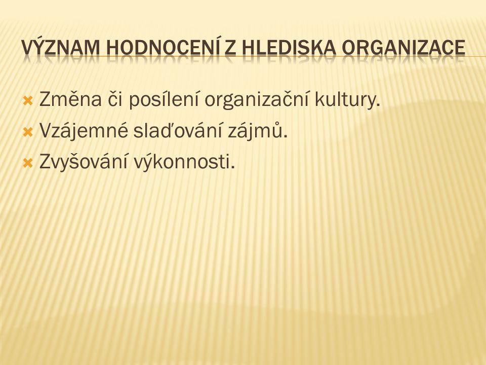  Změna či posílení organizační kultury.  Vzájemné slaďování zájmů.  Zvyšování výkonnosti.