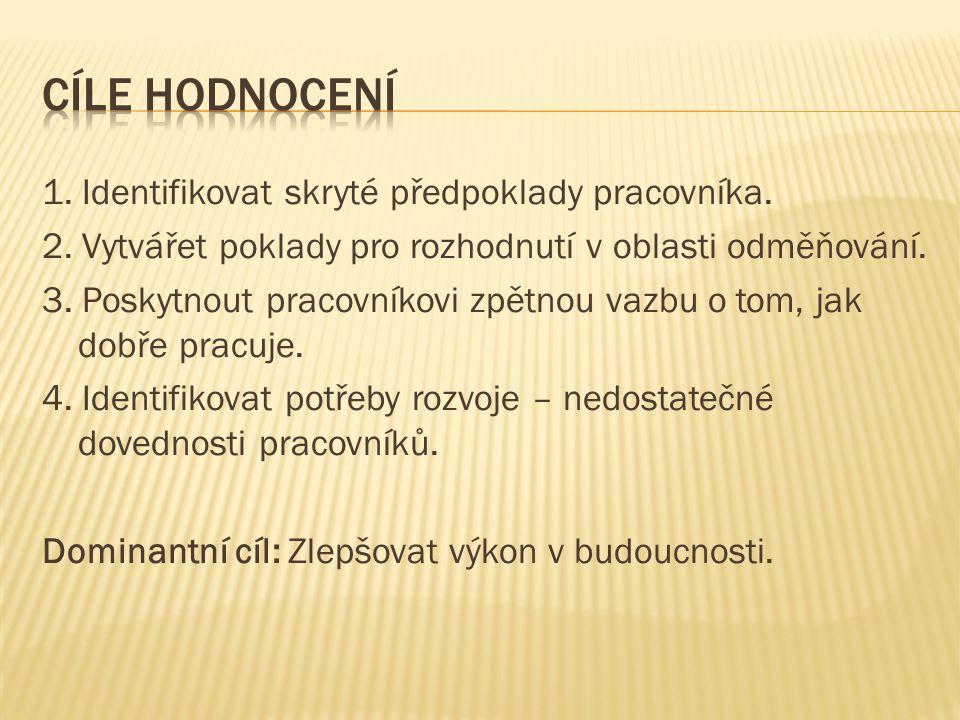Ladislav Koubek 777 668 473 l.koubek@gmail.com